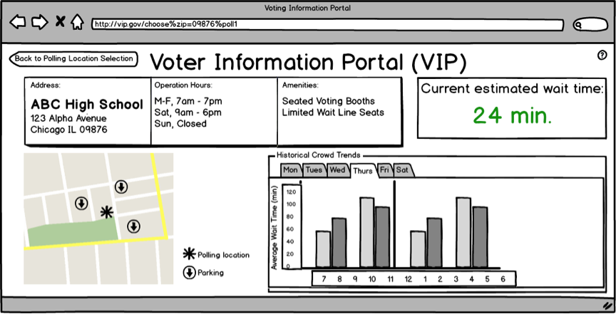 Example of a poll information page in the tested mockup.