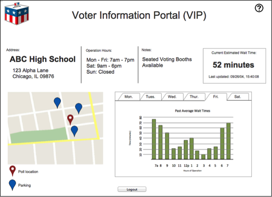 Poll information page in the final mockup.